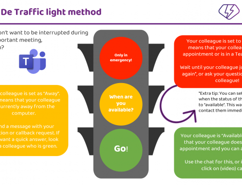 Simple and just as handy as a real traffic light for more fun in online collaboration
